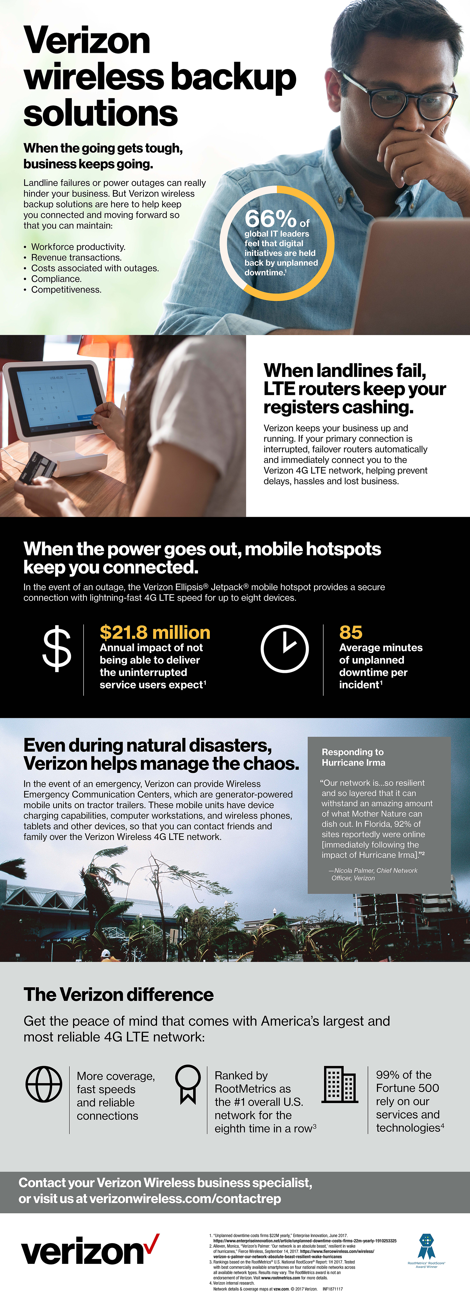 10838514_Infographic_Wirelesss_Backup_Solution_1Logo_V1b_chi3.png