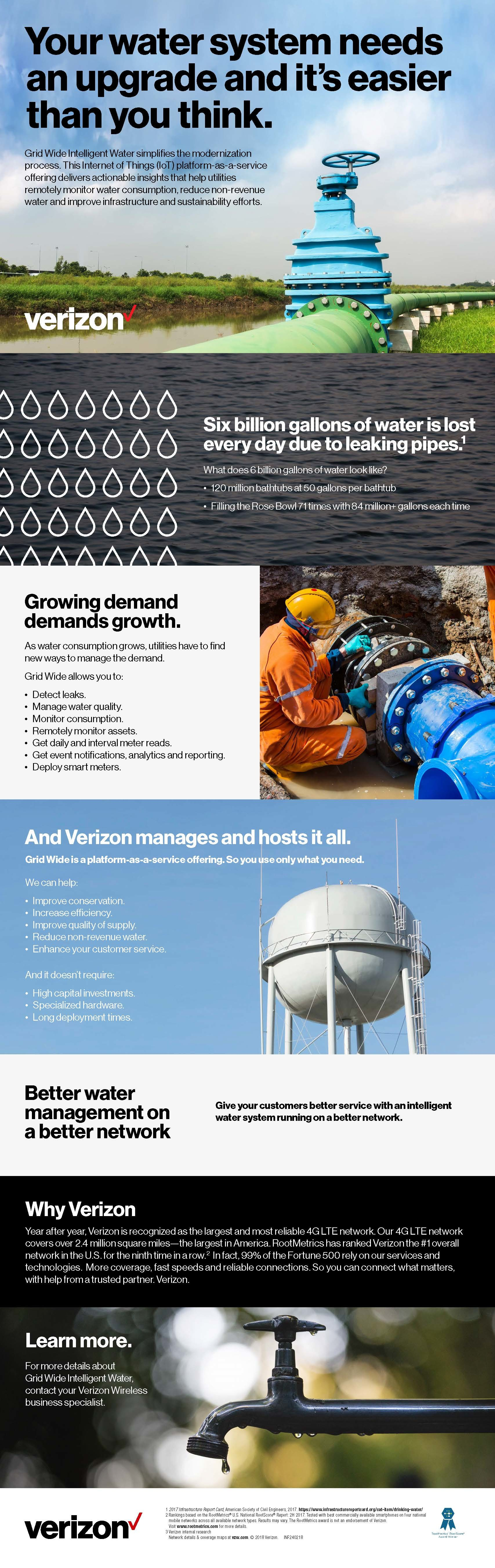 10858325_Infographic_Water_System_Upgrade_V1c.jpg